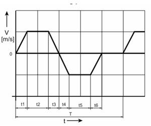 calcul-couple-crete-accompagnement-rosier-mecatronique